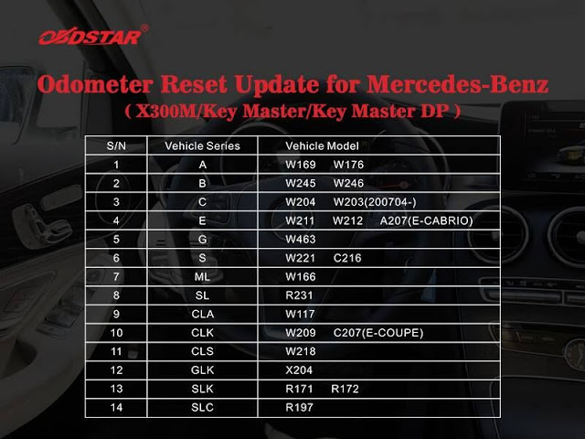 Good news! OBDSTAR Tools Mercedes Odometer Reset Car List